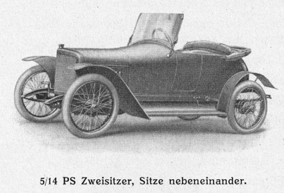 Adler_KL_5-14_PS_1914_Archiv-Verlag_Galerie