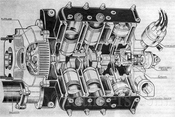 DKW_4=8_Motor